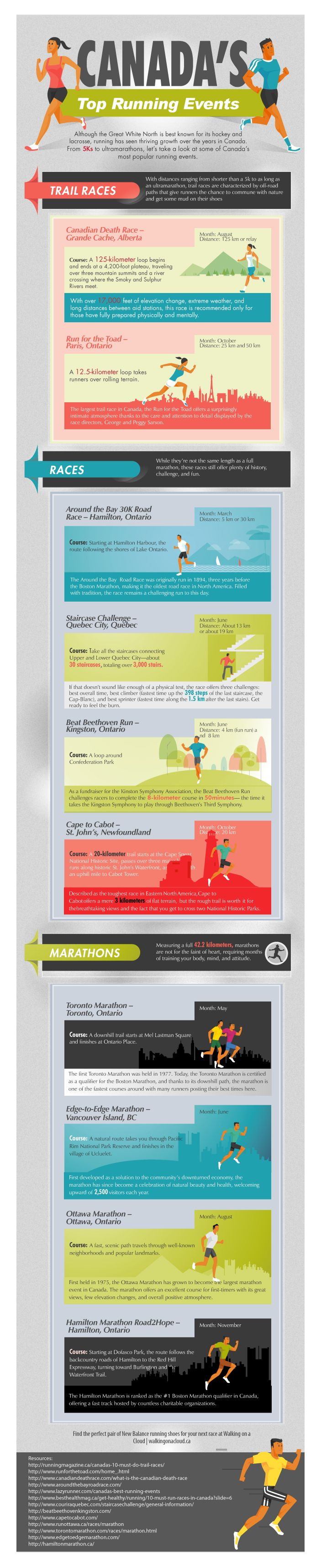 1408_graphic-walking on a cloud-canada running events-compressed