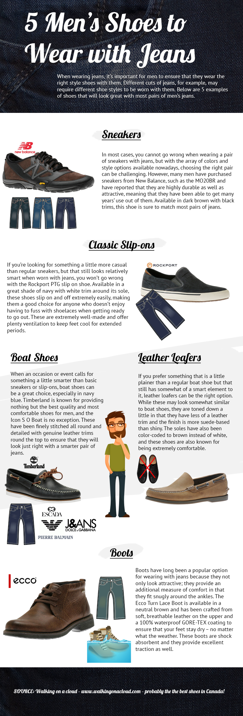 2e72e404a33 5 Men's Shoes to Wear with Jeans [infographic]