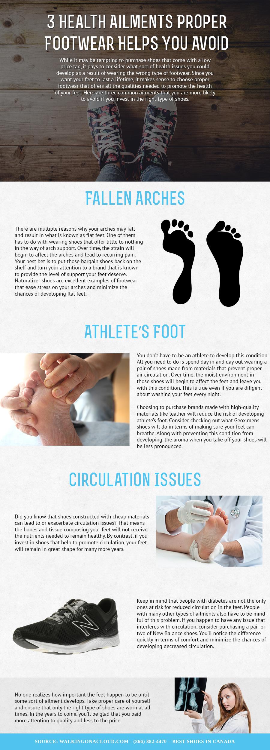 3-Health-Ailments-Proper-Footwear-Helps-You-Avoid