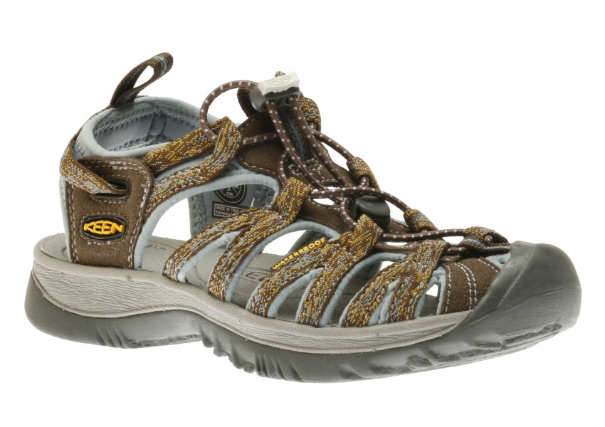 5 Reasons Why a Pair of Keen Shoes is Perfect for Your Next Outdoor Adventure